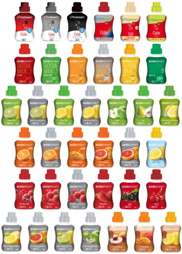 smagsvarianter til sodastream